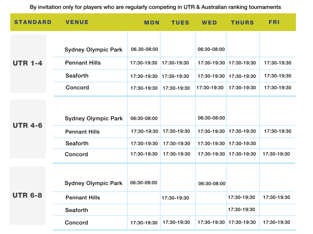 Performance Program Timetable